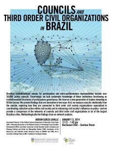 Adrian Gurza Lavalle: Participatory Governance in Brazil